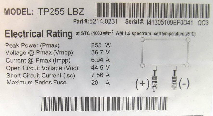 Solar panel ratings